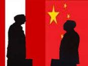 exportar del Peru hacia China